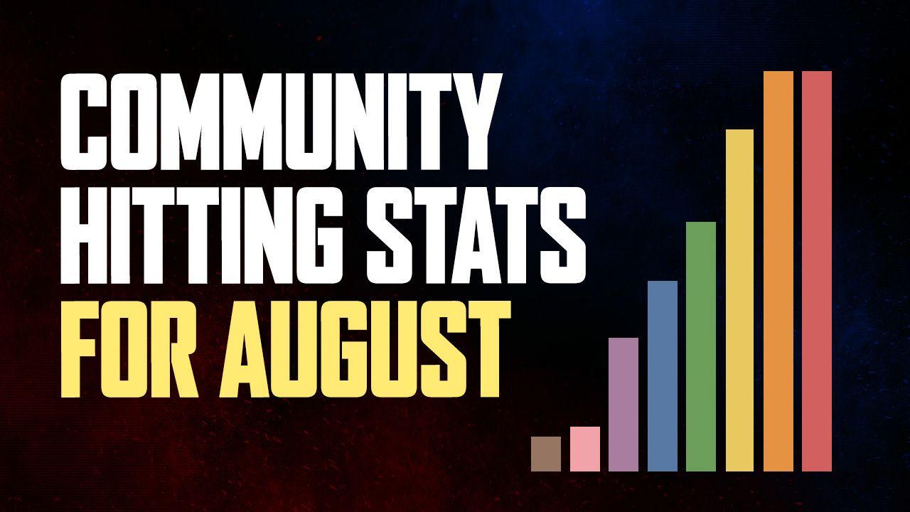 Community Stats: August